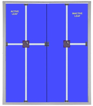 Multi-Point Lock for Double Doors